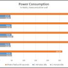 PowerColor-R9-290-TurboDuo-4GB-Power