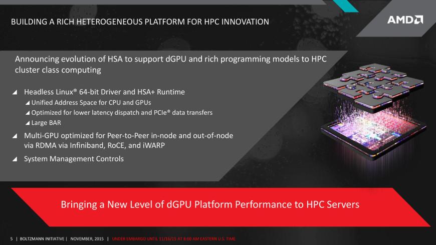 AMD-Boltzmann-HPC-Linux