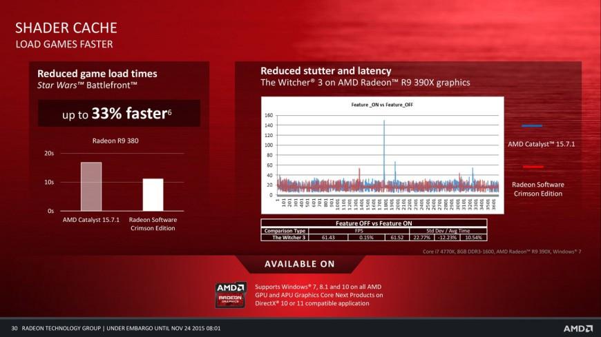 AMD-Radeon-Crimson-release-29