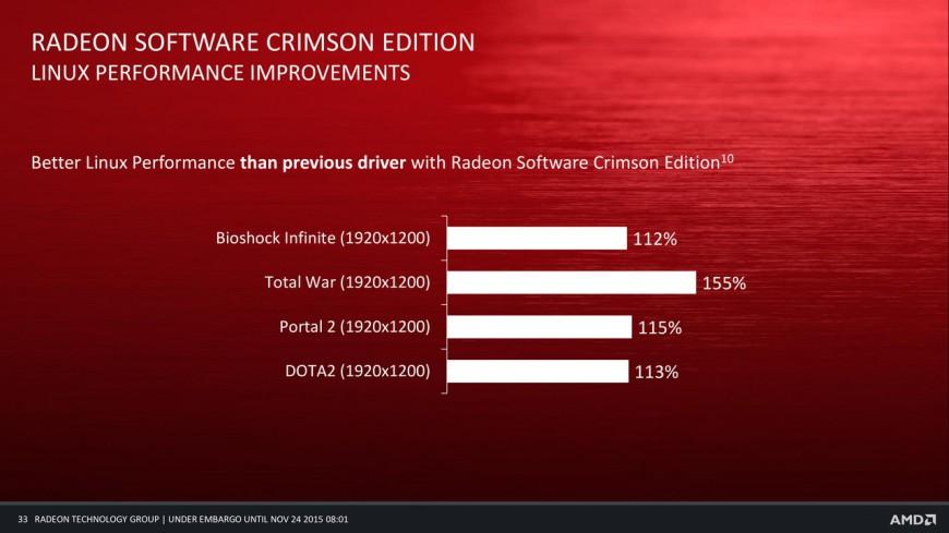 AMD-Radeon-Crimson-release-32