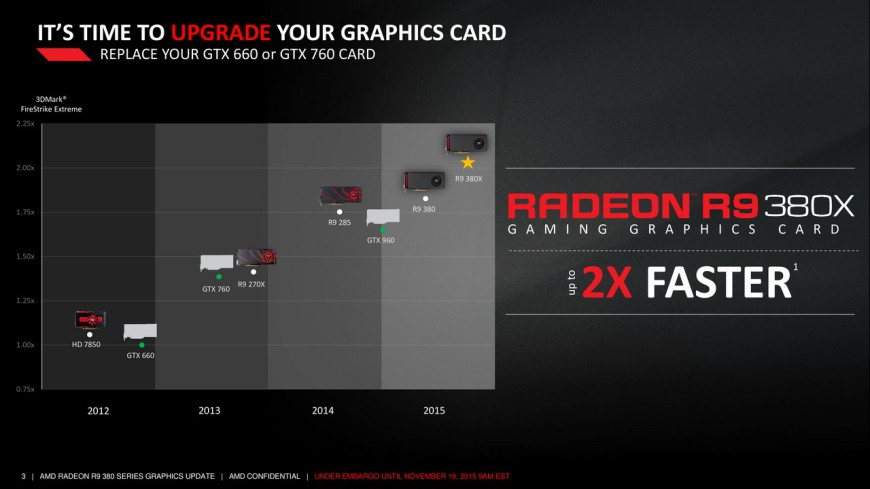 AMD-Radeon-R9-380X-launch (3)