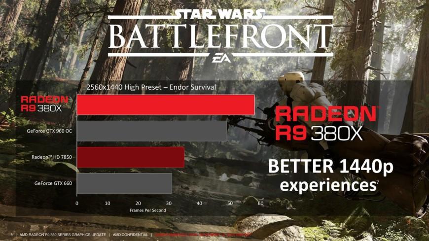 AMD-Radeon-R9-380X-launch (5)