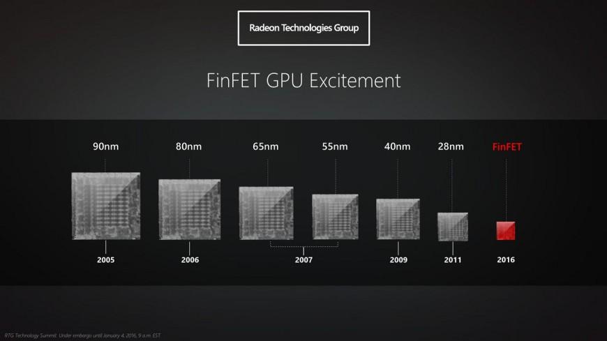 AMD Polaris GPU architecture (2)