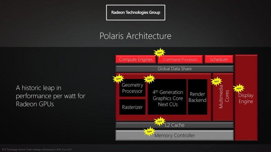 AMD Polaris GPU architecture (3)