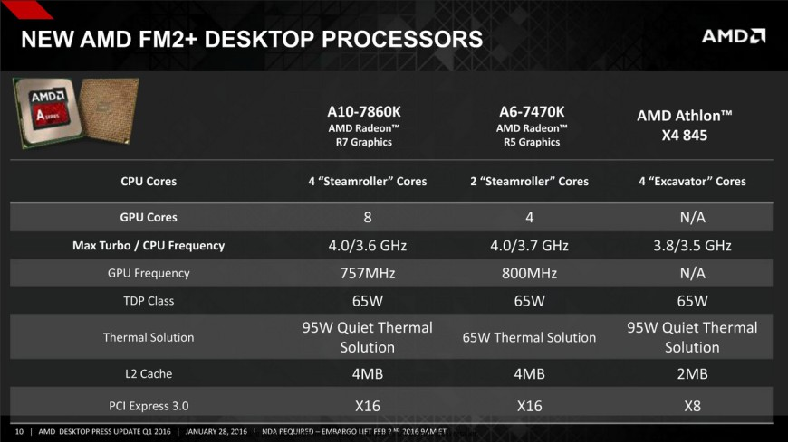 AMD desktop 2016 cpu update (2)