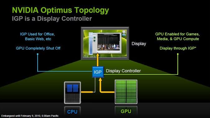 NVDA_Optimus_Overview