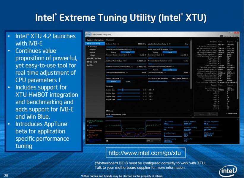 intel XTU benchmark
