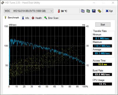 WD 1TB SSHD HDTune 2.55