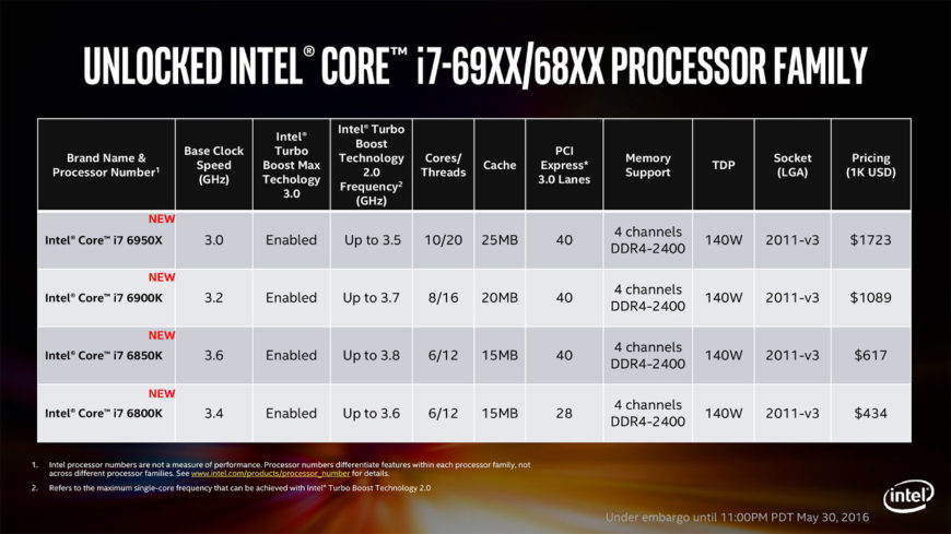 Intel Core i7 Broadwell-E family