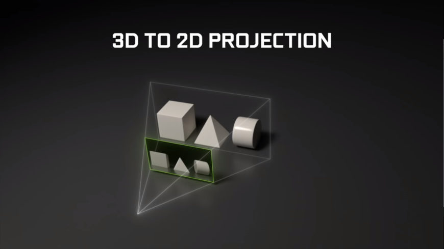 NVIDIA ANSEL multi proj 2D