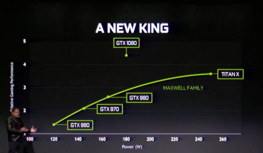 NVIDIA Geforce Pascal launch (2)