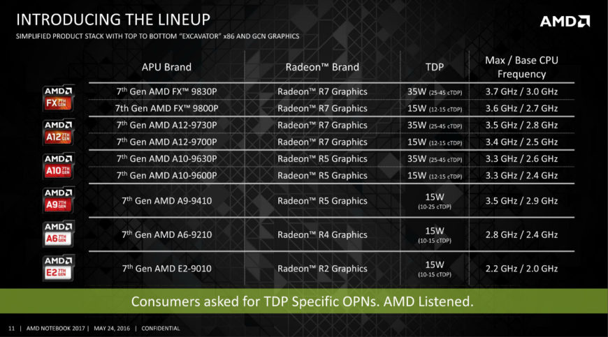 AMD Bristol Ridge mobile Computex 2016 (10)