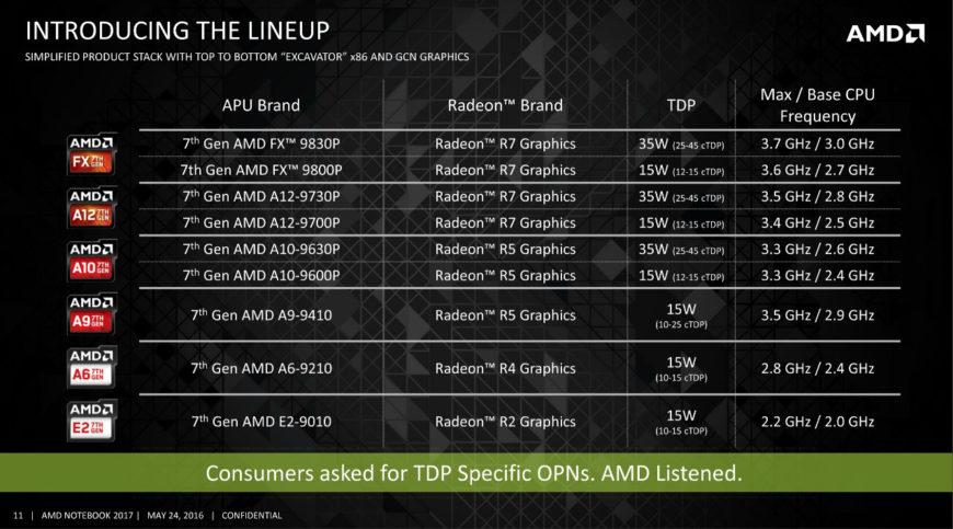 AMD Bristol Ridge mobile Computex 2016 (10)