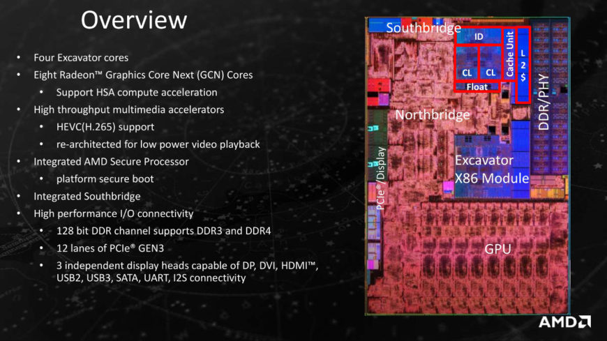 AMD Bristol Ridge mobile Computex 2016 (3)