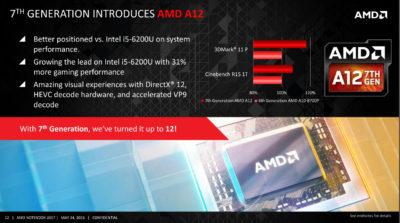 AMD Bristol Ridge mobile Computex 2016 (7)