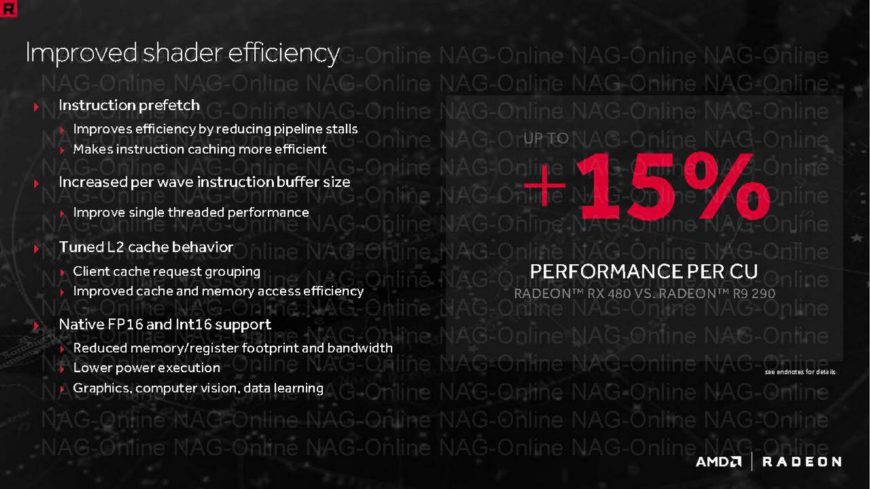 AMD Radeon RX 480 briefing (11)