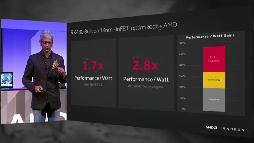 AMD Radeon RX 480 power efficiency