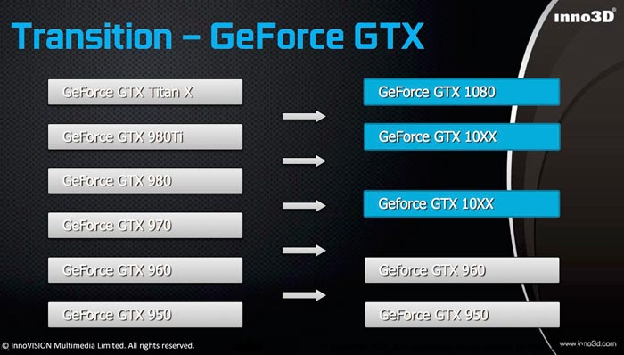 Inno3D GTX 1060 leak