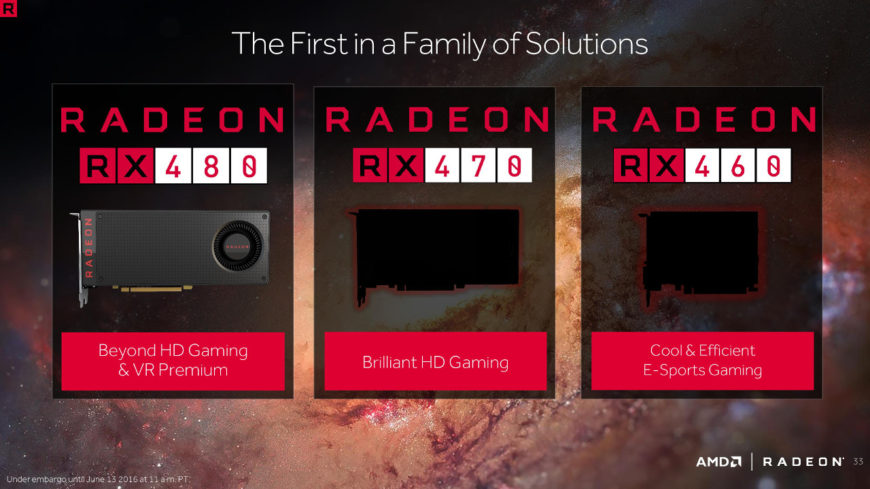 Radeon RX 470 and RX 460 Polaris slide