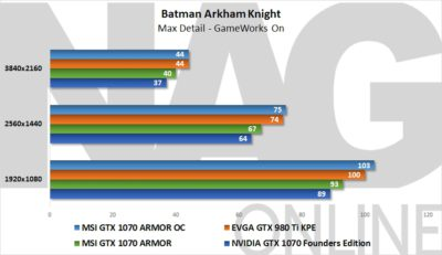 Batman Arkham Knight  ArmorX1070