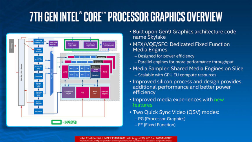 Intel Kaby Lake briefing (2)