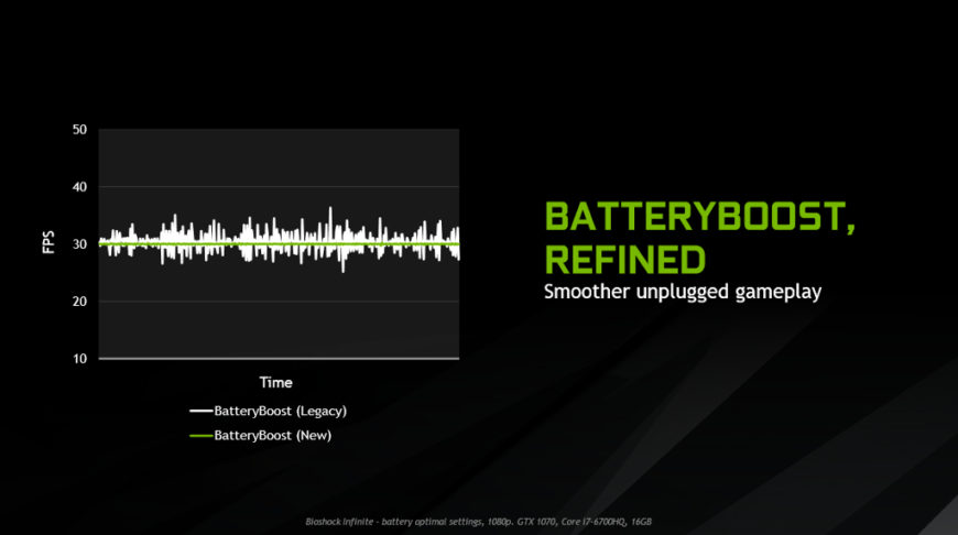NVIDIA-GeForce-GTX-10-mobile-Pascal-battery-boost