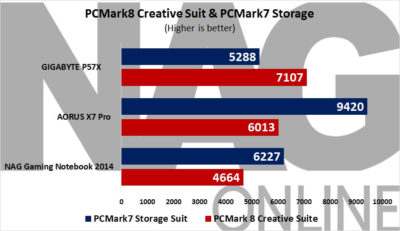 pcmark-results