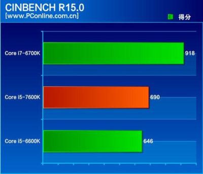 pconline-intel-kaby-lake-benchmark-leak-3