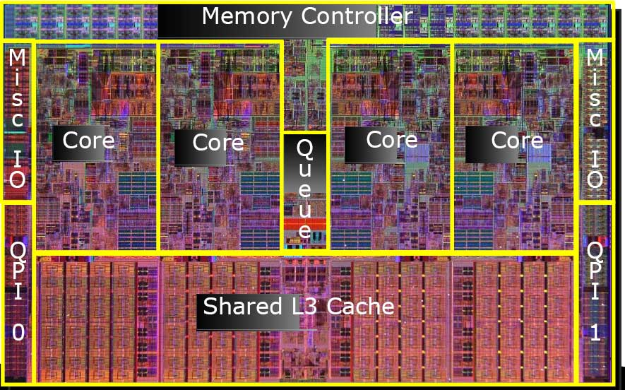 schematic diagram x ray machine the dual core vs quad core duel nag  the dual core vs quad core duel nag