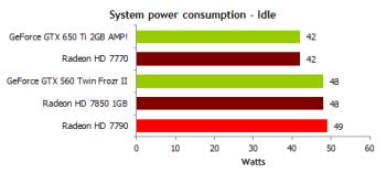 power-idle
