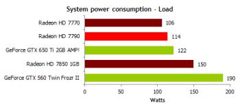 power-load