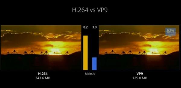 chrome VP9 video