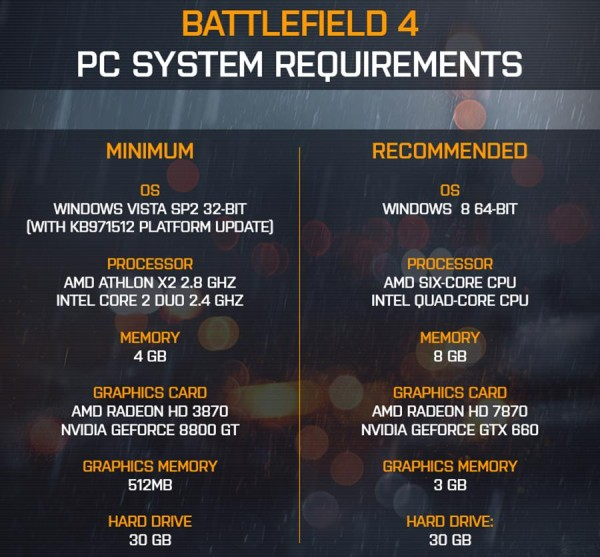 battlefield_4_system_requirements