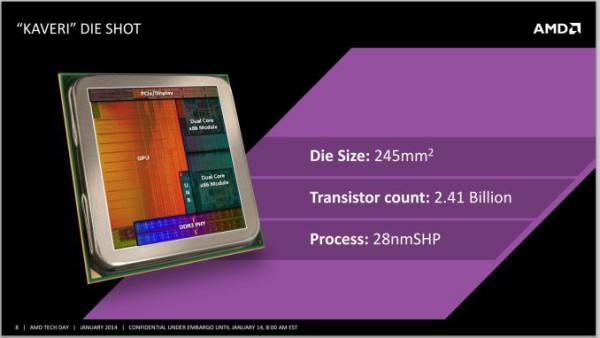 AMD Kaveri APU die overview