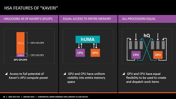 AMD Kaveri HSA features
