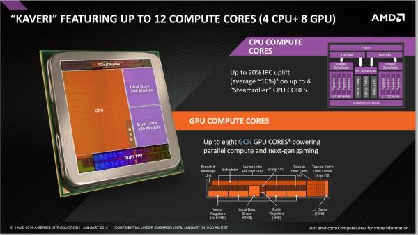 AMD Kaveri overview