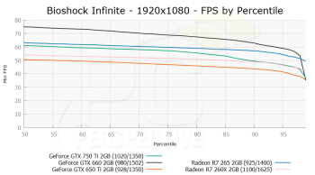 Bioshock_1920x1080_PER