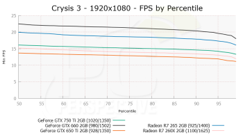 Crysis3_1920x1080_PER