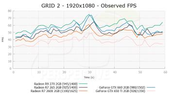 GRID2_1920x1080_OFPS_0