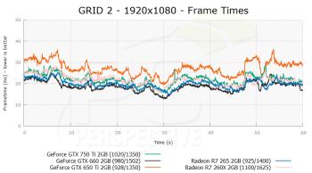 GRID2_1920x1080_PLOT