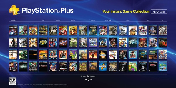 Playstation Plus Instant Game Collection year One