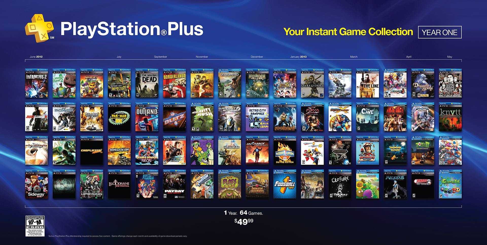 Sony Ps Vita Games : Playstation now launch titles leaked on reddit gt nag
