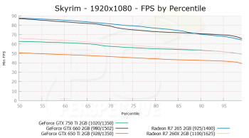 Skyrim_1920x1080_PER