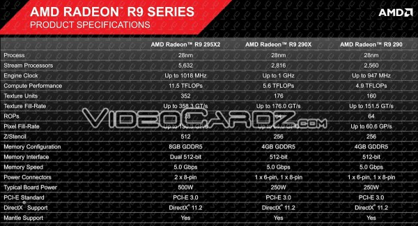AMD Radeon R9 295X2 slide leak (5)