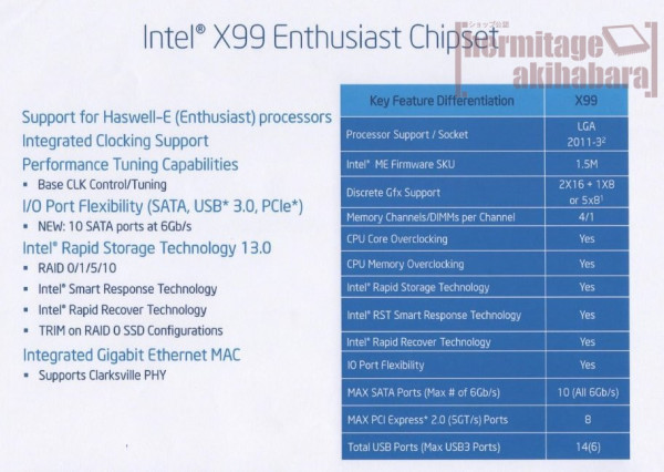 Intel X99 chipset features