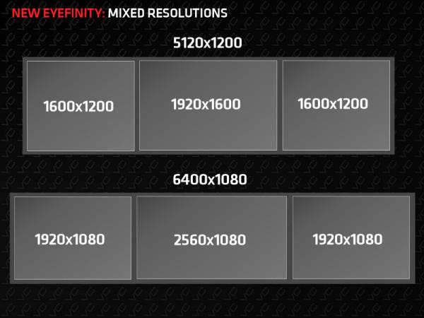 AMD Eyefinity mixes res