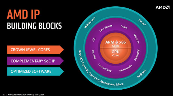 AMD_Ambidextrous_Computing_s03