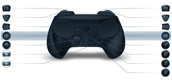 steam_controller_thumbstick