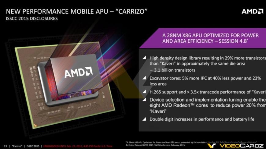 AMD-Carrizo-APU_28nm-x86-5-IPC