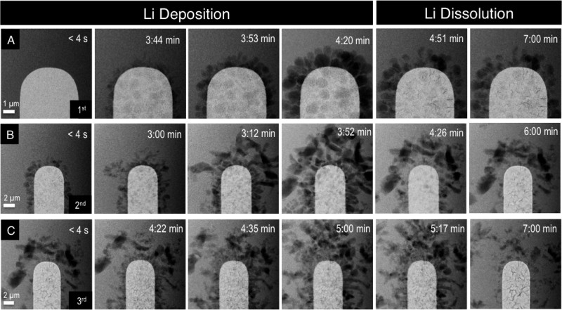 lithium ion microscope technology
